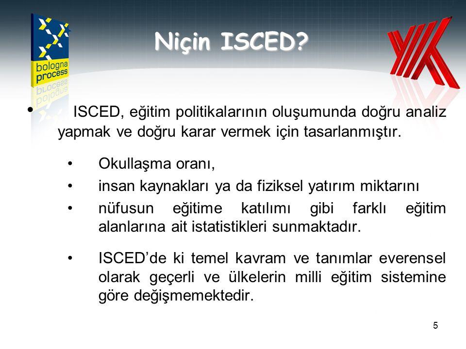 5 ISCED, eğitim politikalarının oluşumunda doğru analiz yapmak ve doğru karar vermek için tasarlanmıştır. Okullaşma oranı, insan kaynakları ya da fizi
