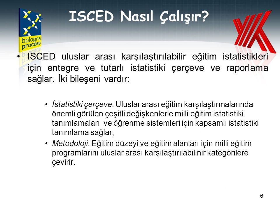 6 ISCED uluslar arası karşılaştırılabilir eğitim istatistikleri için entegre ve tutarlı istatistiki çerçeve ve raporlama sağlar. İki bileşeni vardır: