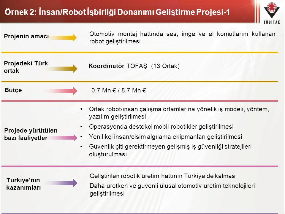 Örnek 2: İnsan/Robot İşbirliği Donanımı Geliştirme Projesi-1 Otomotiv montaj hattında ses, imge ve el komutlarını kullanan robot geliştirilmesi Koordi