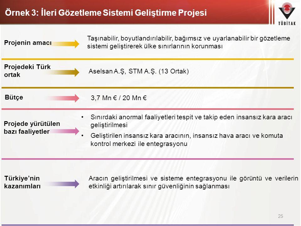 Örnek 3: İleri Gözetleme Sistemi Geliştirme Projesi 25 Aselsan A.Ş, STM A.Ş. (13 Ortak) 3,7 Mn € / 20 Mn € Projenin amacı Projede yürütülen bazı faali