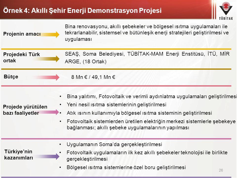 26 SEAŞ, Soma Belediyesi, TÜBİTAK-MAM Enerji Enstitüsü, İTÜ, MİR ARGE, (18 Ortak) 8 Mn € / 49,1 Mn € Projenin amacı Projede yürütülen bazı faaliyetler