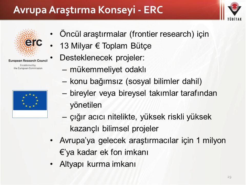Avrupa Araştırma Konseyi - ERC Öncül araştırmalar (frontier research) için 13 Milyar € Toplam Bütçe Desteklenecek projeler: –mükemmeliyet odaklı –konu