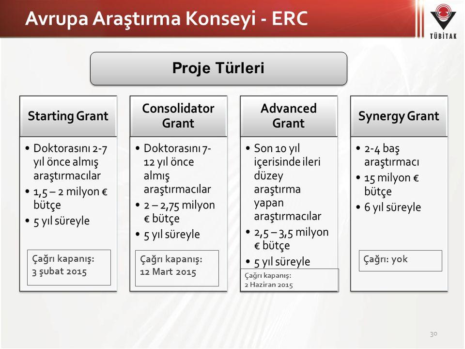 Avrupa Araştırma Konseyi - ERC 30 Çağrı kapanış: 3 şubat 2015 Çağrı kapanış: 12 Mart 2015 Çağrı kapanış: 2 Haziran 2015 Çağrı: yok Proje Türleri