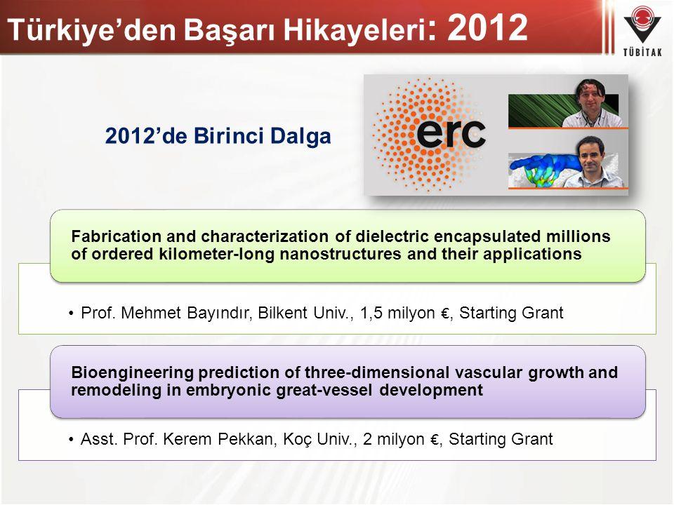 Türkiye'den Başarı Hikayeleri : 2012 Prof. Mehmet Bayındır, Bilkent Univ., 1,5 milyon €, Starting Grant Fabrication and characterization of dielectric