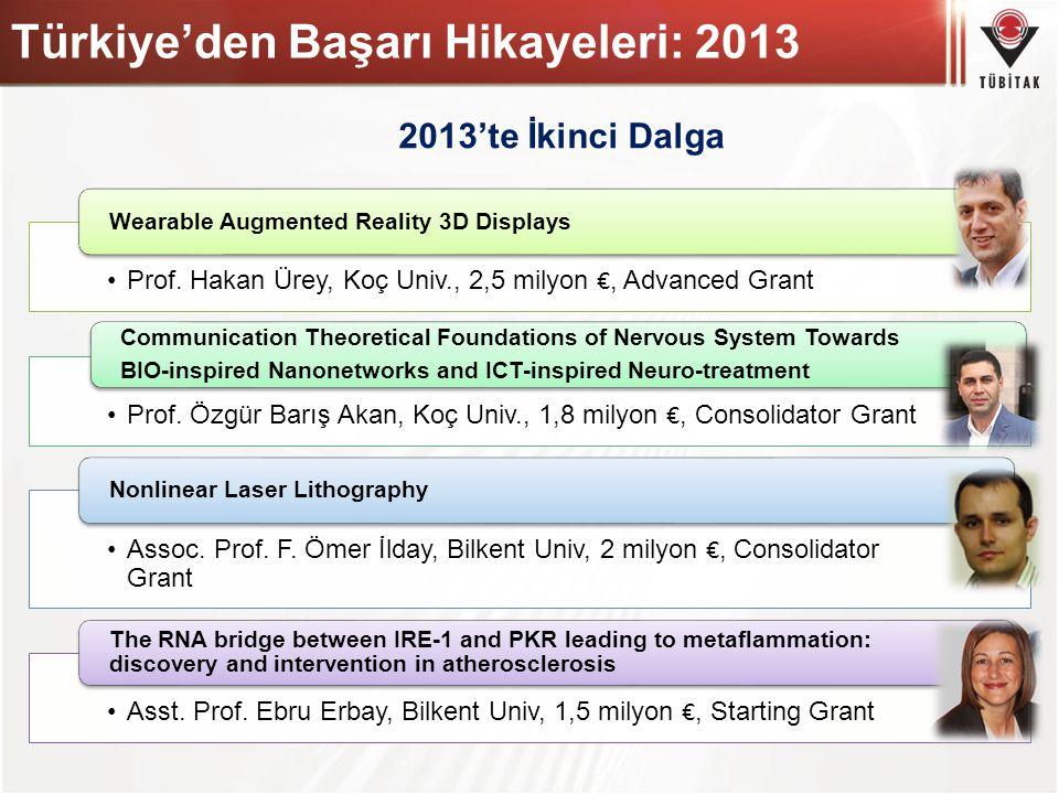 Türkiye'den Başarı Hikayeleri: 2013 2013'te İkinci Dalga Prof. Hakan Ürey, Koç Univ., 2,5 milyon €, Advanced Grant Wearable Augmented Reality 3D Displ