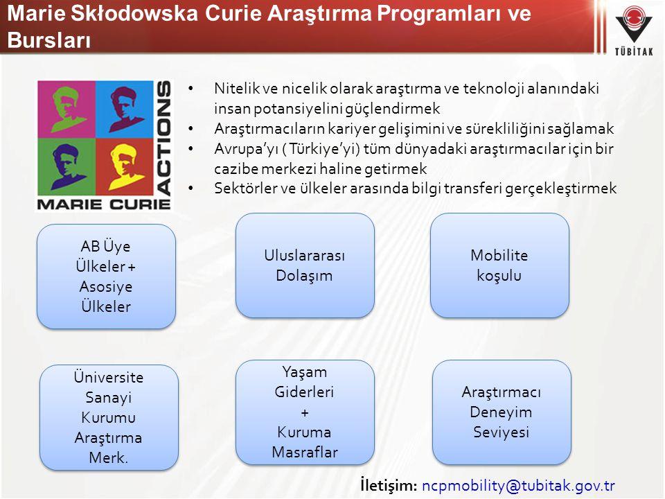 Marie Skłodowska Curie Araştırma Programları ve Bursları İletişim: ncpmobility@tubitak.gov.tr Araştırmacı Deneyim Seviyesi Uluslararası Dolaşım Mobili