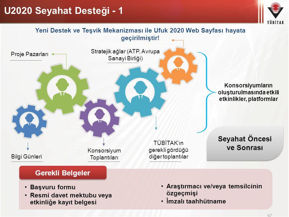U2020 Seyahat Desteği - 1 47 Bilgi Günleri Proje Pazarları Konsorsiyum Toplantıları Stratejik ağlar (ATP, Avrupa Sanayi Birliği) TÜBİTAK'ın gerekli gö