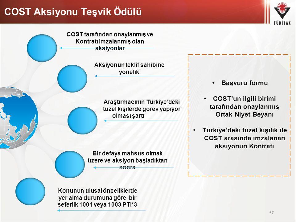 COST Aksiyonu Teşvik Ödülü 57 COST tarafından onaylanmış ve Kontratı imzalanmış olan aksiyonlar Aksiyonun teklif sahibine yönelik Araştırmacının Türki