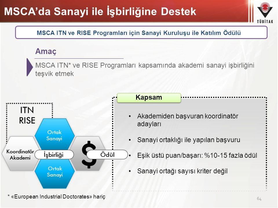 MSCA'da Sanayi ile İşbirliğine Destek 64 MSCA ITN ve RISE Programları için Sanayi Kuruluşu ile Katılım Ödülü Amaç MSCA ITN* ve RISE Programları kapsam