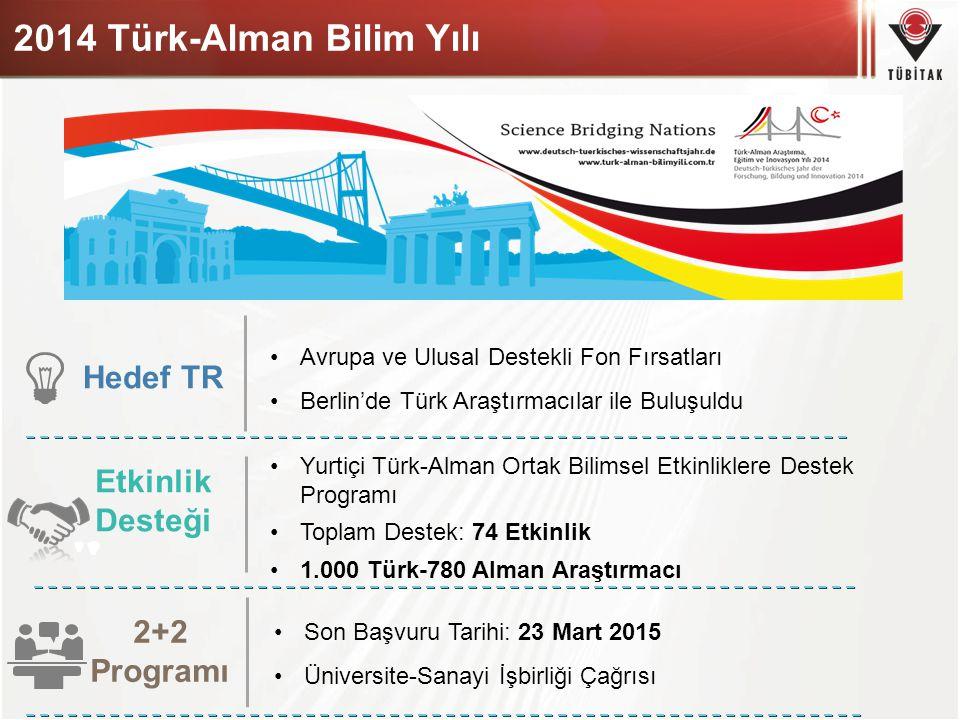 2014 Türk-Alman Bilim Yılı Hedef TR Avrupa ve Ulusal Destekli Fon Fırsatları Berlin'de Türk Araştırmacılar ile Buluşuldu Etkinlik Desteği Yurtiçi Türk