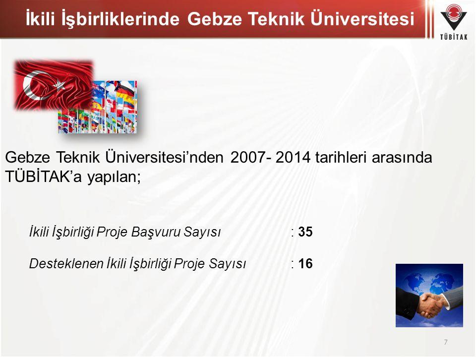 İkili İşbirliklerinde Gebze Teknik Üniversitesi 7 Gebze Teknik Üniversitesi'nden 2007- 2014 tarihleri arasında TÜBİTAK'a yapılan; İkili İşbirliği Proj