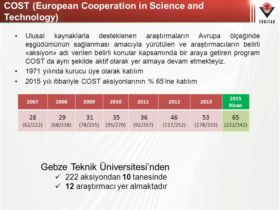 COST (European Cooperation in Science and Technology) COST Bilgi Günü - 5 Mart 2015 –COST Ofisi'nden Başkan Seviyesinde üst düzey katılım –Aksiyon önerisi sunma, aksiyonlardan etkin şekilde yararlanma konusunda detayların sunulması –COST Aksiyon Üyelerine Yönelik «H2020 Çalıştayı» 10