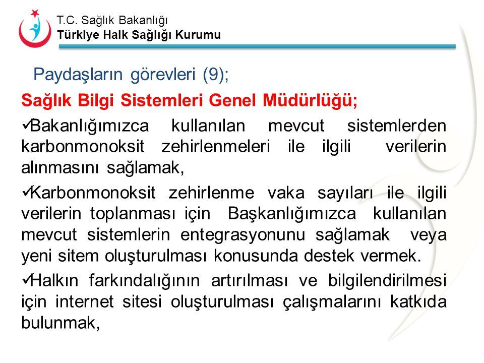 T.C. Sağlık Bakanlığı Türkiye Halk Sağlığı Kurumu Acil Sağlık Hizmetleri Genel Müdürlüğü; 81 il genelinde bulunan 112 Acil Sağlık Hizmetlerinde çalışa