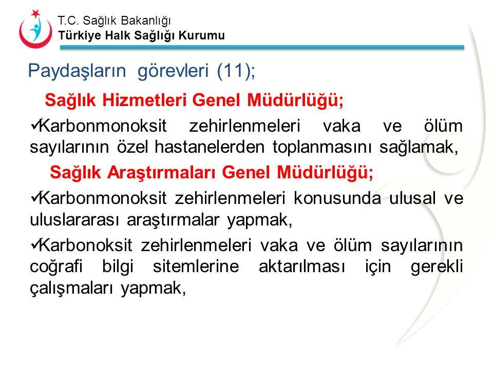 T.C. Sağlık Bakanlığı Türkiye Halk Sağlığı Kurumu Paydaşların görevleri (10); Sağlığın Geliştirilmesi Genel Müdürlüğü; Kamu spotları, afiş, broşür, bi