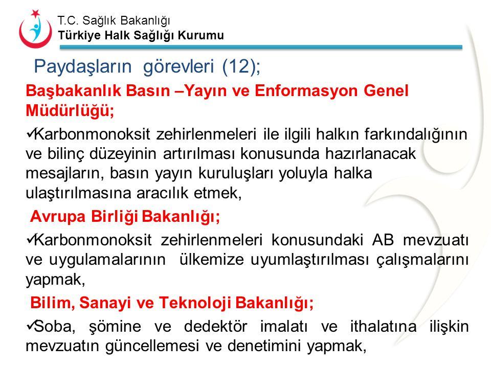 T.C. Sağlık Bakanlığı Türkiye Halk Sağlığı Kurumu Paydaşların görevleri (11); Sağlık Hizmetleri Genel Müdürlüğü; Karbonmonoksit zehirlenmeleri vaka ve