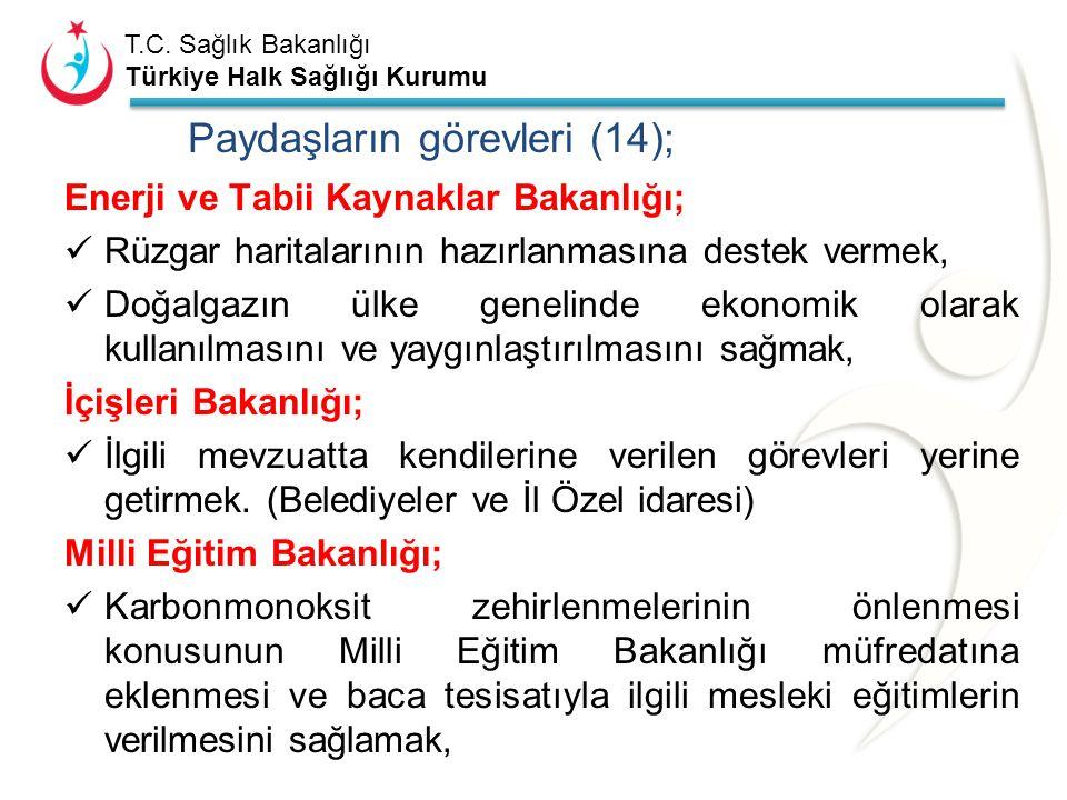 T.C. Sağlık Bakanlığı Türkiye Halk Sağlığı Kurumu Çevre ve Şehircilik Bakanlığı; Mevzuat konusunda gerekli çalışmaları yapmak, Baca tasarımını bölgele