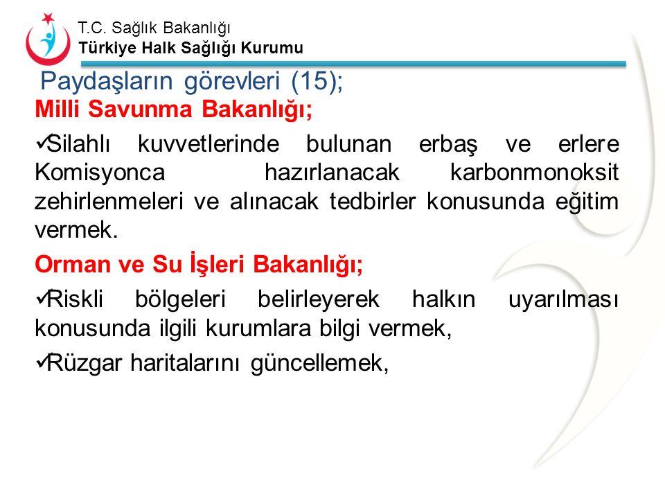 T.C. Sağlık Bakanlığı Türkiye Halk Sağlığı Kurumu Paydaşların görevleri (14); Enerji ve Tabii Kaynaklar Bakanlığı; Rüzgar haritalarının hazırlanmasına