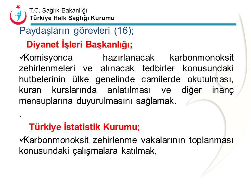 T.C. Sağlık Bakanlığı Türkiye Halk Sağlığı Kurumu Milli Savunma Bakanlığı; Silahlı kuvvetlerinde bulunan erbaş ve erlere Komisyonca hazırlanacak karbo