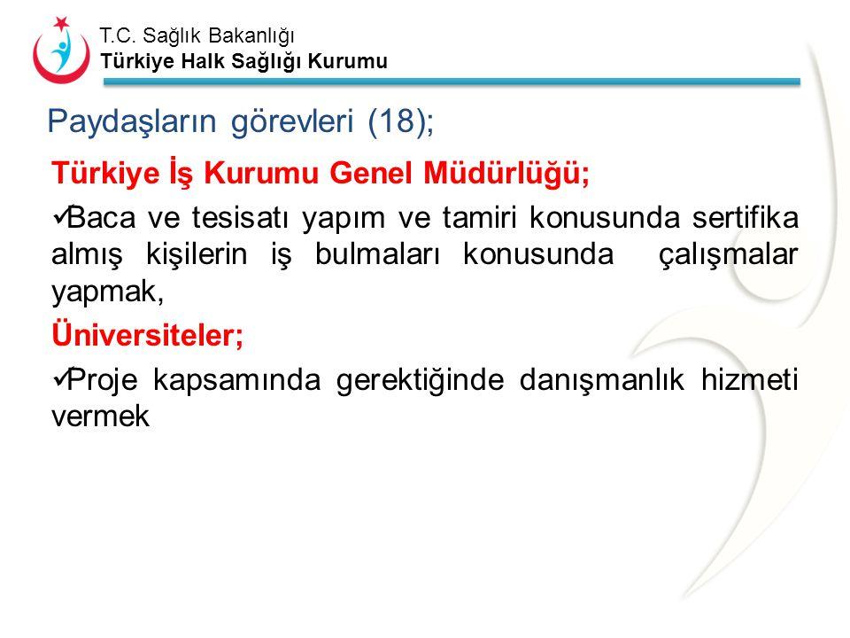 T.C. Sağlık Bakanlığı Türkiye Halk Sağlığı Kurumu Türk Standartları Enstitüsü; Baca, dedektör ve yakma sistemleri konusundaki standartların gözden geç