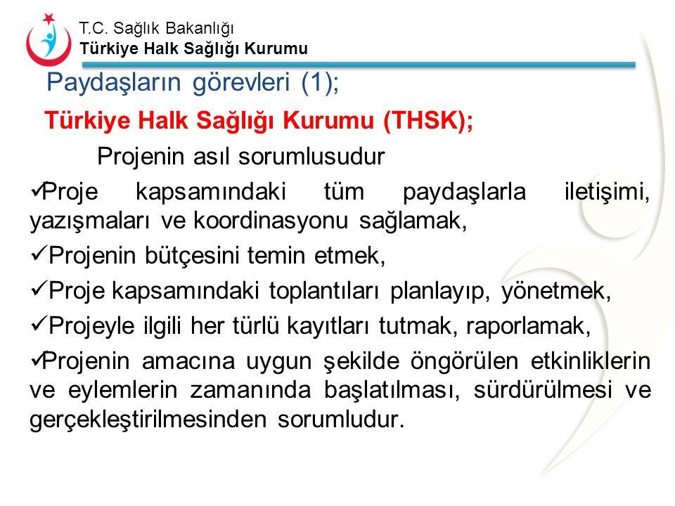 T.C. Sağlık Bakanlığı Türkiye Halk Sağlığı Kurumu TÜRKİYE KARBONMONOKSİT ZEHİRLENMELERİNİN ÖNLENMESİ PROGRAMI VE EYLEM PLANI (2015-2019) PAYDAŞLARIN S