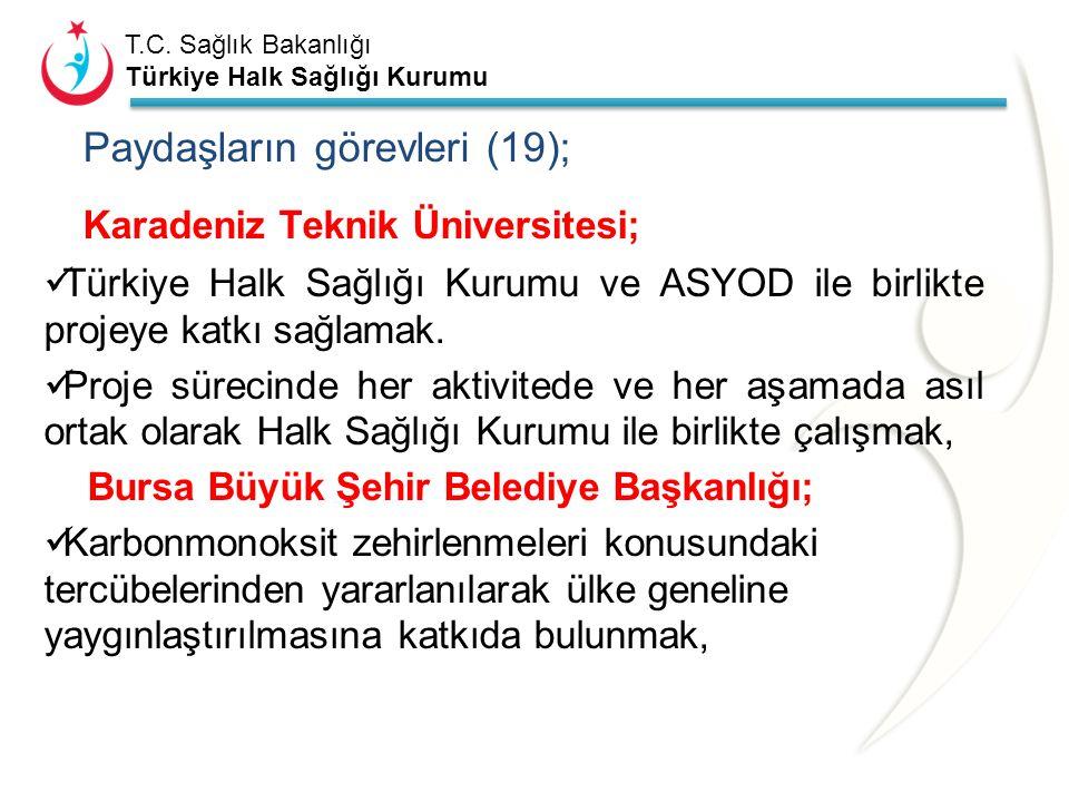T.C. Sağlık Bakanlığı Türkiye Halk Sağlığı Kurumu Paydaşların görevleri (18); Türkiye İş Kurumu Genel Müdürlüğü; Baca ve tesisatı yapım ve tamiri konu