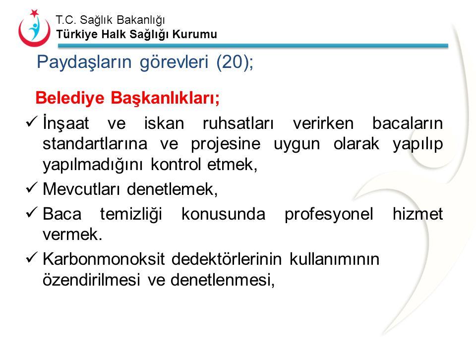 T.C. Sağlık Bakanlığı Türkiye Halk Sağlığı Kurumu Paydaşların görevleri (19); Karadeniz Teknik Üniversitesi; Türkiye Halk Sağlığı Kurumu ve ASYOD ile