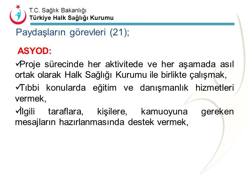 T.C. Sağlık Bakanlığı Türkiye Halk Sağlığı Kurumu Belediye Başkanlıkları; İnşaat ve iskan ruhsatları verirken bacaların standartlarına ve projesine uy