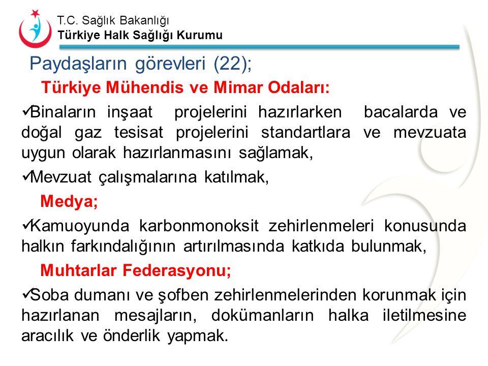 T.C. Sağlık Bakanlığı Türkiye Halk Sağlığı Kurumu Paydaşların görevleri (21); ASYOD: Proje sürecinde her aktivitede ve her aşamada asıl ortak olarak H