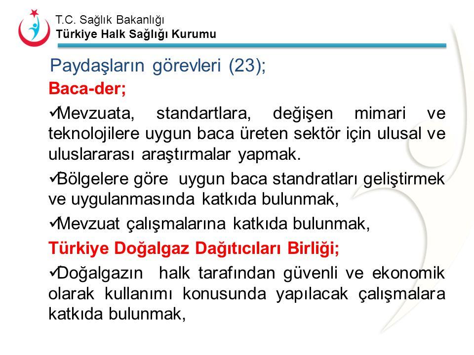 T.C. Sağlık Bakanlığı Türkiye Halk Sağlığı Kurumu Türkiye Mühendis ve Mimar Odaları: Binaların inşaat projelerini hazırlarken bacalarda ve doğal gaz t
