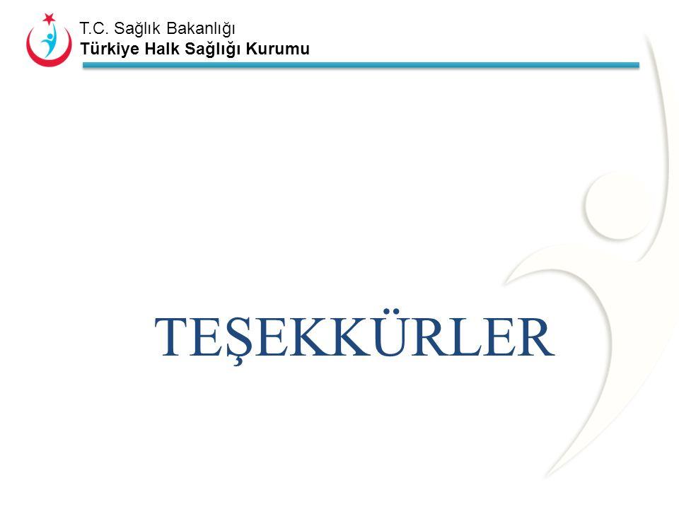 T.C. Sağlık Bakanlığı Türkiye Halk Sağlığı Kurumu Paydaşların görevleri (24); Türkiye Acil Tıp Derneği; 112 Acil Sağlık Hizmetleri ile hastanelerin ac