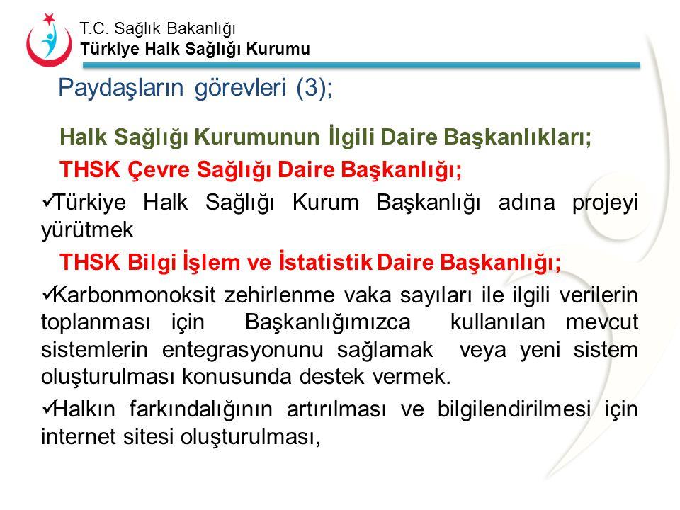 T.C. Sağlık Bakanlığı Türkiye Halk Sağlığı Kurumu Halk Sağlığı Müdürlükleri; Valiliklerdeki tüm paydaşlarla yazışmaları yapmak ve koordinasyonu sağlam
