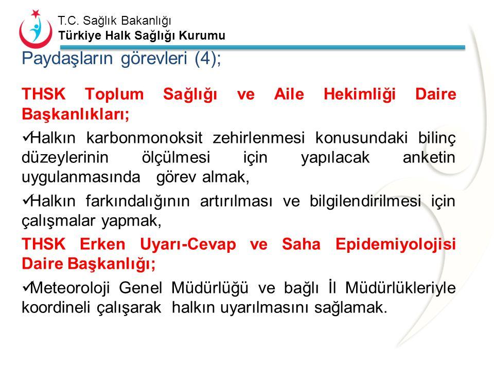 T.C. Sağlık Bakanlığı Türkiye Halk Sağlığı Kurumu Halk Sağlığı Kurumunun İlgili Daire Başkanlıkları; THSK Çevre Sağlığı Daire Başkanlığı; Türkiye Halk