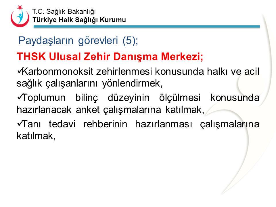 T.C. Sağlık Bakanlığı Türkiye Halk Sağlığı Kurumu THSK Toplum Sağlığı ve Aile Hekimliği Daire Başkanlıkları; Halkın karbonmonoksit zehirlenmesi konusu