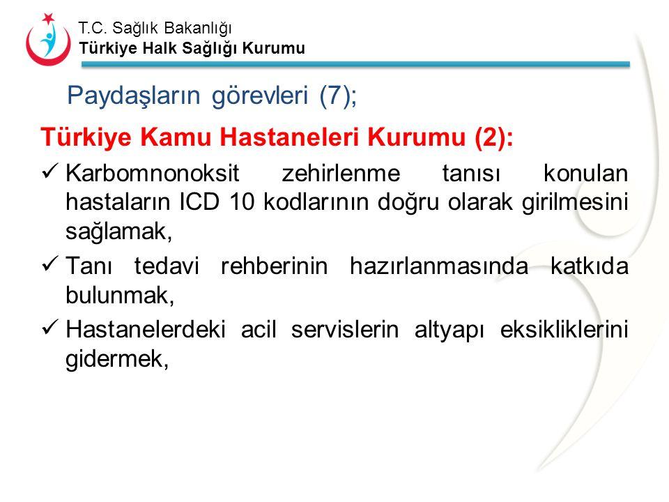 T.C. Sağlık Bakanlığı Türkiye Halk Sağlığı Kurumu Türkiye Kamu Hastaneleri Kurumu (1): Proje kapsamında 2. ve 3. basamak sağlık kuruluşlarındaki acil