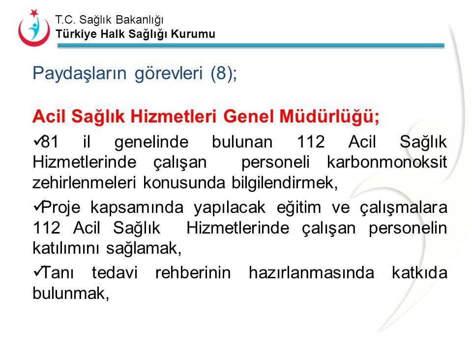 T.C. Sağlık Bakanlığı Türkiye Halk Sağlığı Kurumu Paydaşların görevleri (7); Türkiye Kamu Hastaneleri Kurumu (2): Karbomnonoksit zehirlenme tanısı kon