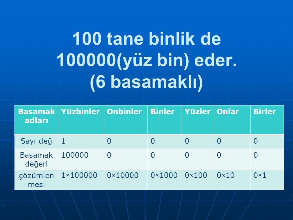 100 tane binlik de 100000(yüz bin) eder. (6 basamaklı) Basamak adları YüzbinlerOnbinlerBinlerYüzlerOnlarBirler Sayı değ100000 Basamak değeri 100000000