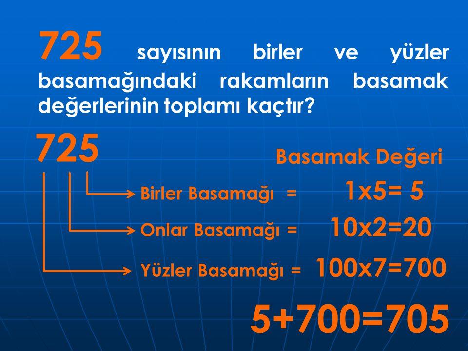 725 sayısının birler ve yüzler basamağındaki rakamların basamak değerlerinin toplamı kaçtır? 725 Basamak Değeri Birler Basamağı = 1x5= 5 Onlar Basamağ