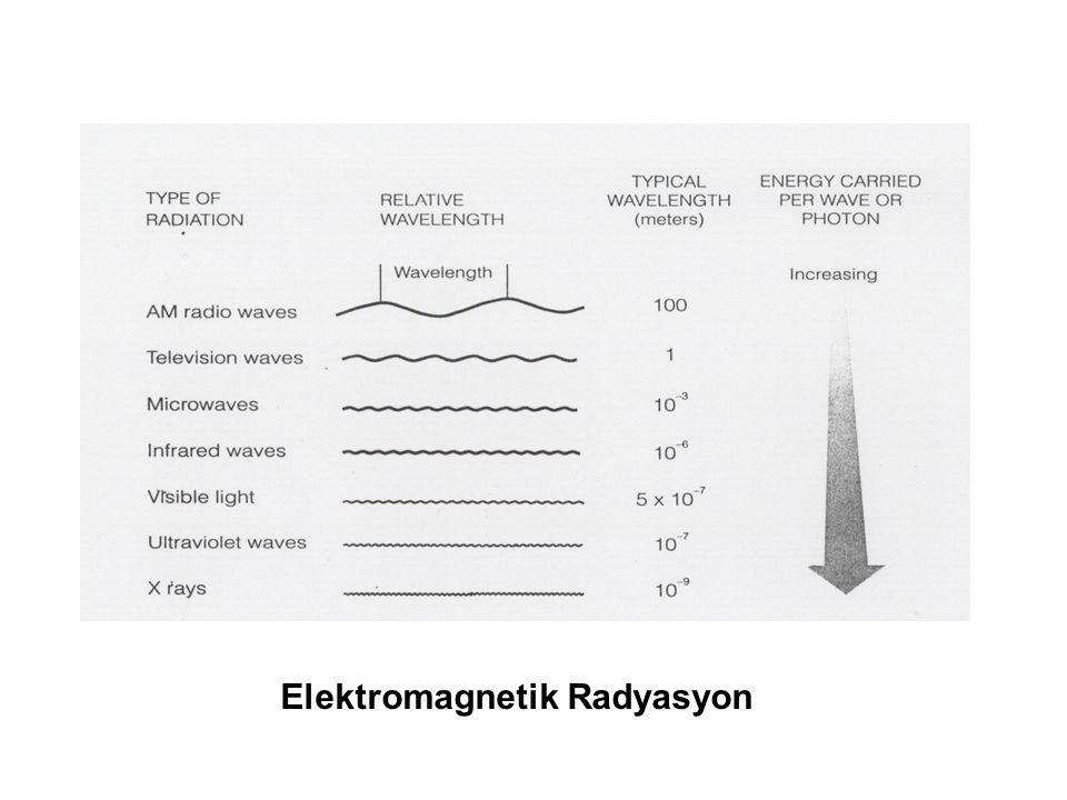 Elektromagnetik Radyasyon