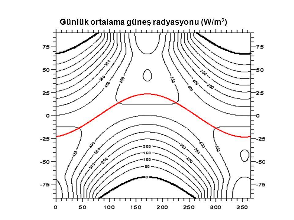 Günlük ortalama güneş radyasyonu (W/m 2 )