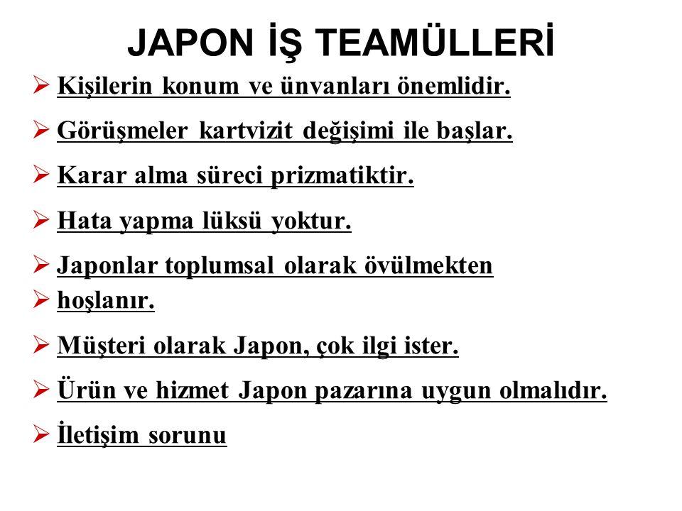 JAPON İŞ TEAMÜLLERİ  Kişilerin konum ve ünvanları önemlidir.