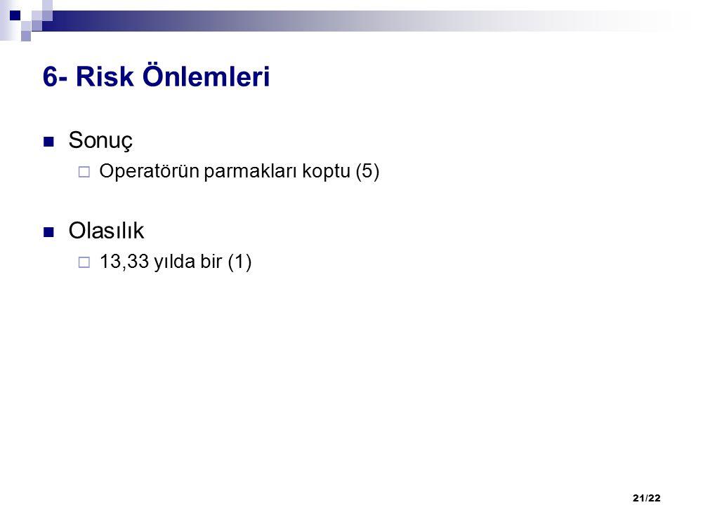 21/22 6- Risk Önlemleri Sonuç  Operatörün parmakları koptu (5) Olasılık  13,33 yılda bir (1)