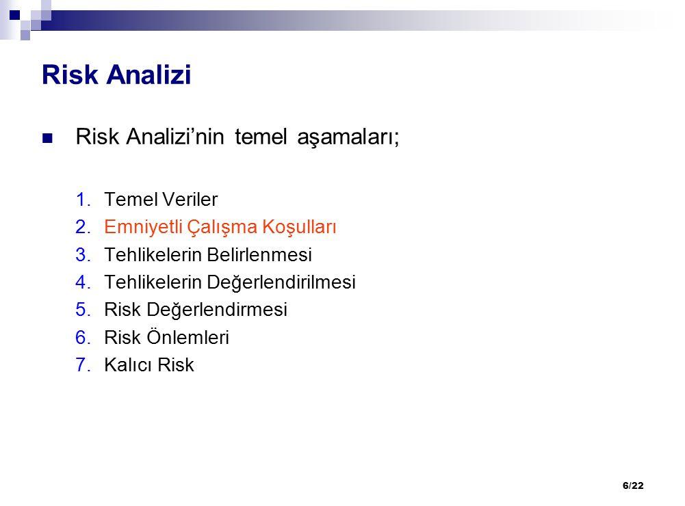 6/22 Risk Analizi Risk Analizi'nin temel aşamaları; 1.Temel Veriler 2.Emniyetli Çalışma Koşulları 3.Tehlikelerin Belirlenmesi 4.Tehlikelerin Değerlend