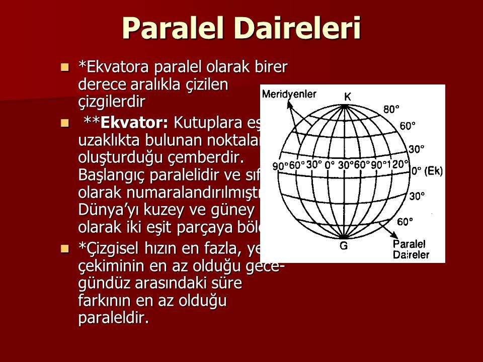 Paralel Daireleri *Ekvatora paralel olarak birer derece aralıkla çizilen çizgilerdir *Ekvatora paralel olarak birer derece aralıkla çizilen çizgilerdi