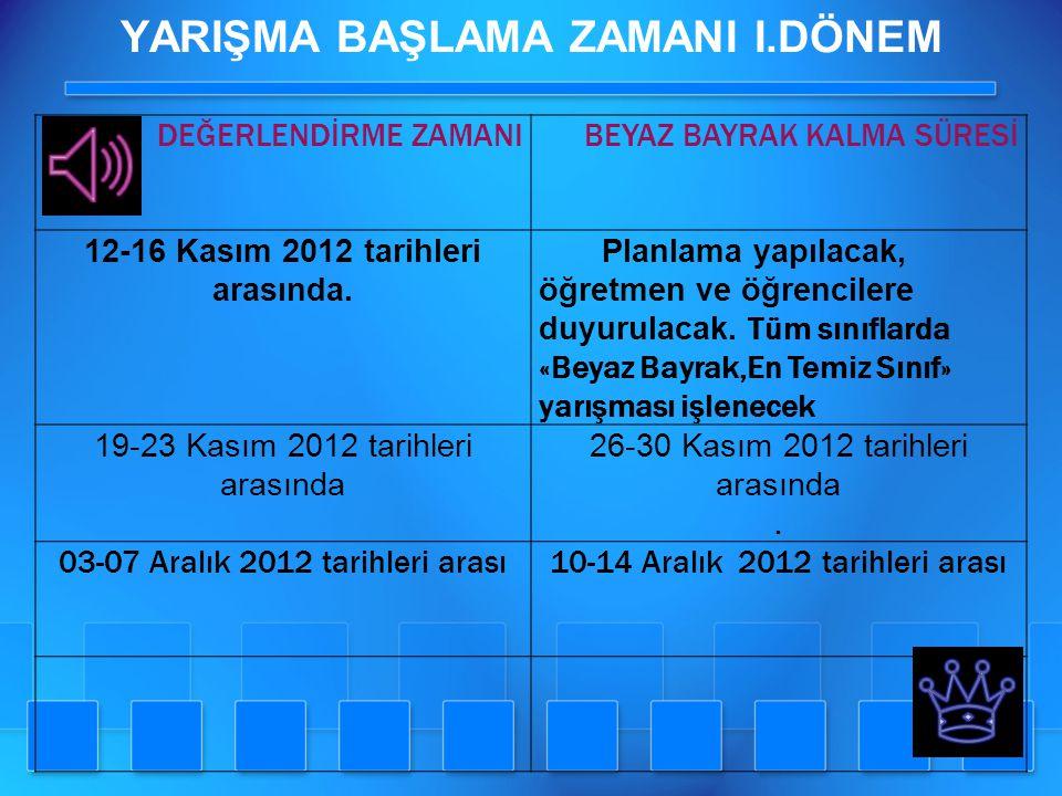 YARIŞMA BAŞLAMA ZAMANI I.DÖNEM DEĞERLENDİRME ZAMANIBEYAZ BAYRAK KALMA SÜRESİ 12-16 Kasım 2012 tarihleri arasında. Planlama yapılacak, öğretmen ve öğre
