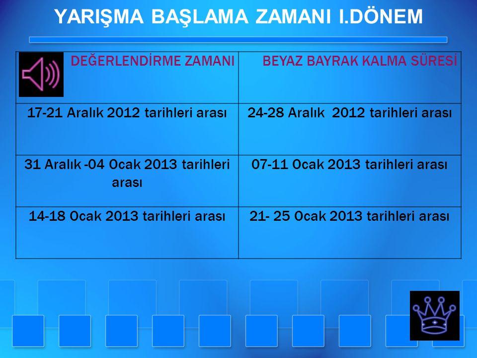YARIŞMA BAŞLAMA ZAMANI I.DÖNEM DEĞERLENDİRME ZAMANIBEYAZ BAYRAK KALMA SÜRESİ 17-21 Aralık 2012 tarihleri arası24-28 Aralık 2012 tarihleri arası 31 Ara