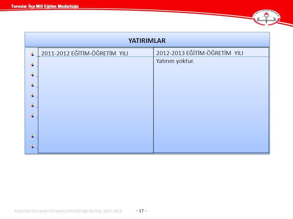 Toroslar İlçe Mili Eğitim Müdürlüğü YATIRIMLAR …........…........ …........…........ Abdullah Günaydın OrtaokuluMüdürlüğü Brifing 2012-2013 - 17 - 201