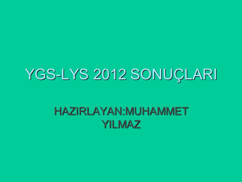 YGS-LYS 2012 SONUÇLARI HAZIRLAYAN:MUHAMMET YILMAZ