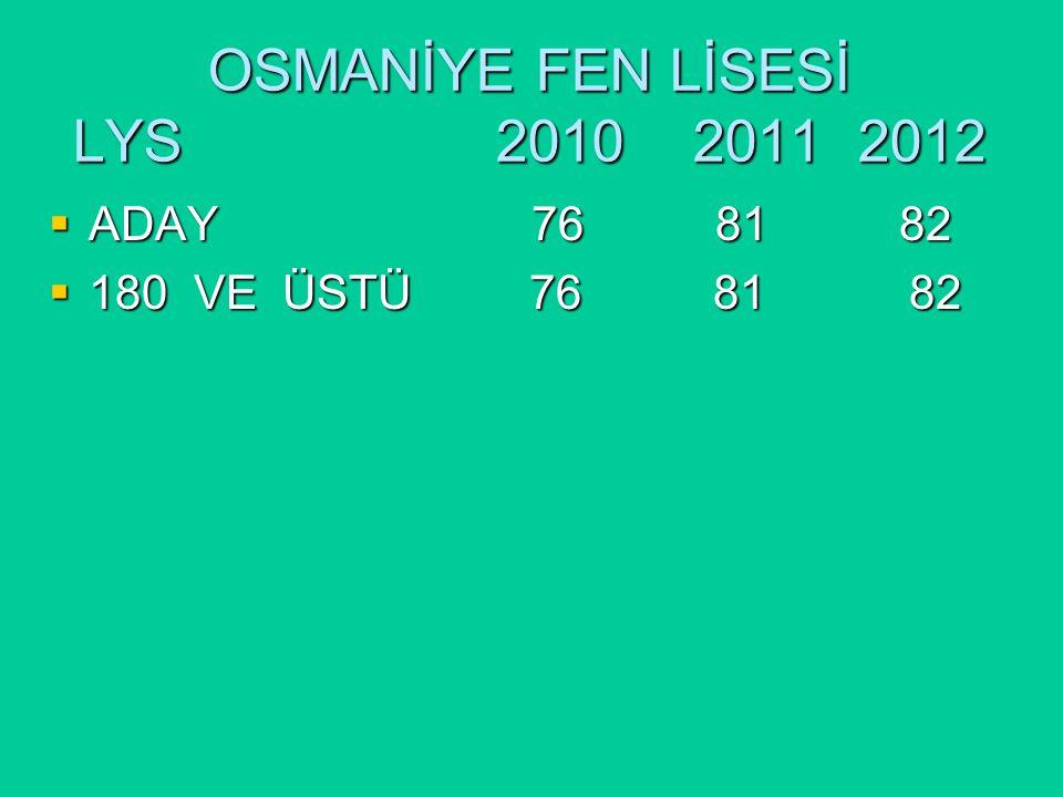 OSMANİYE FEN LİSESİ LYS 2010 2011 2012  ADAY 76 81 82  180 VE ÜSTÜ 76 81 82