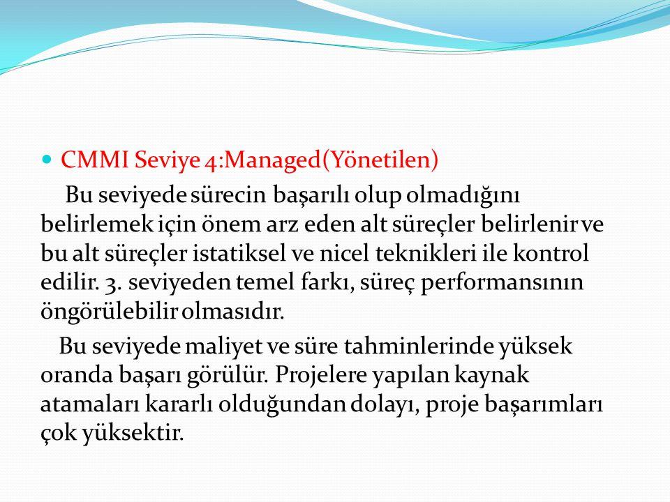 CMMI Seviye 4:Managed(Yönetilen) Bu seviyede sürecin başarılı olup olmadığını belirlemek için önem arz eden alt süreçler belirlenir ve bu alt süreçler