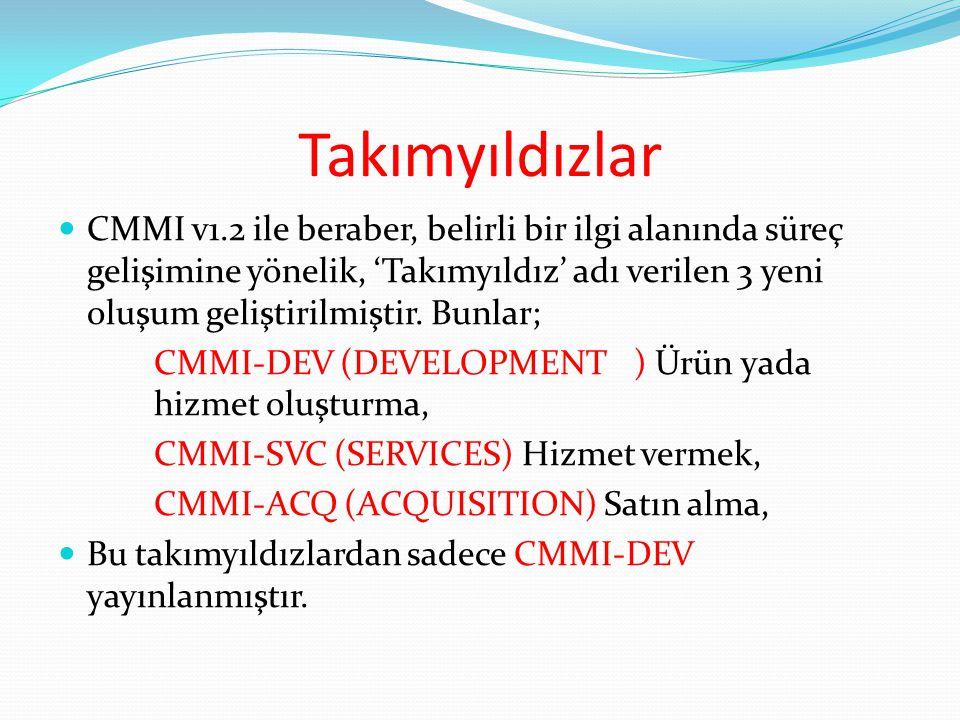 Takımyıldızlar CMMI v1.2 ile beraber, belirli bir ilgi alanında süreç gelişimine yönelik, 'Takımyıldız' adı verilen 3 yeni oluşum geliştirilmiştir. Bu